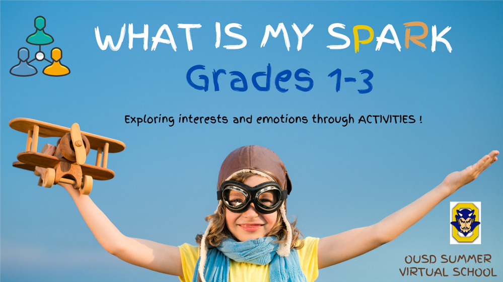 WHAT IS MY SPARK– Grades 1-3